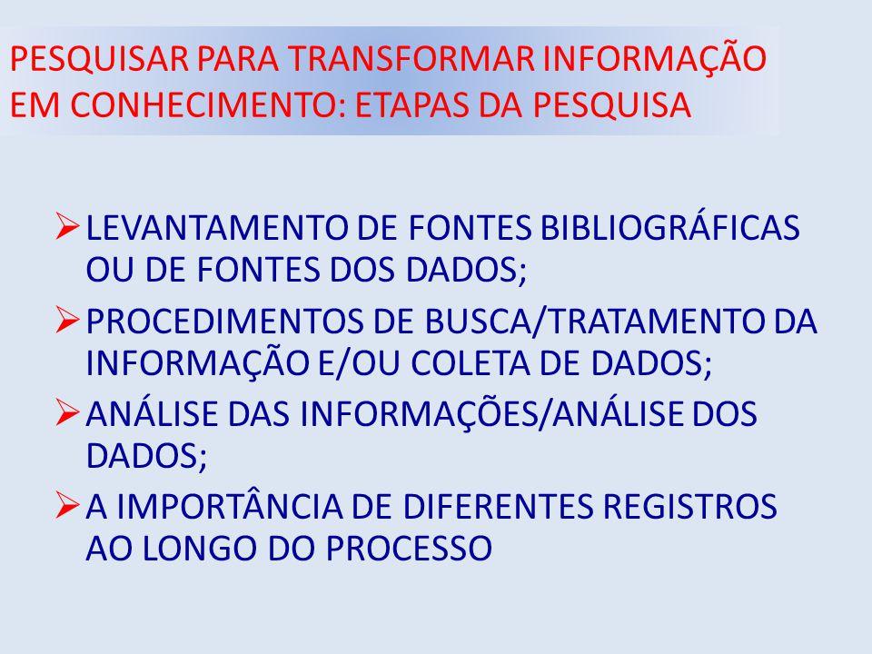 PESQUISAR PARA TRANSFORMAR INFORMAÇÃO EM CONHECIMENTO: ETAPAS DA PESQUISA