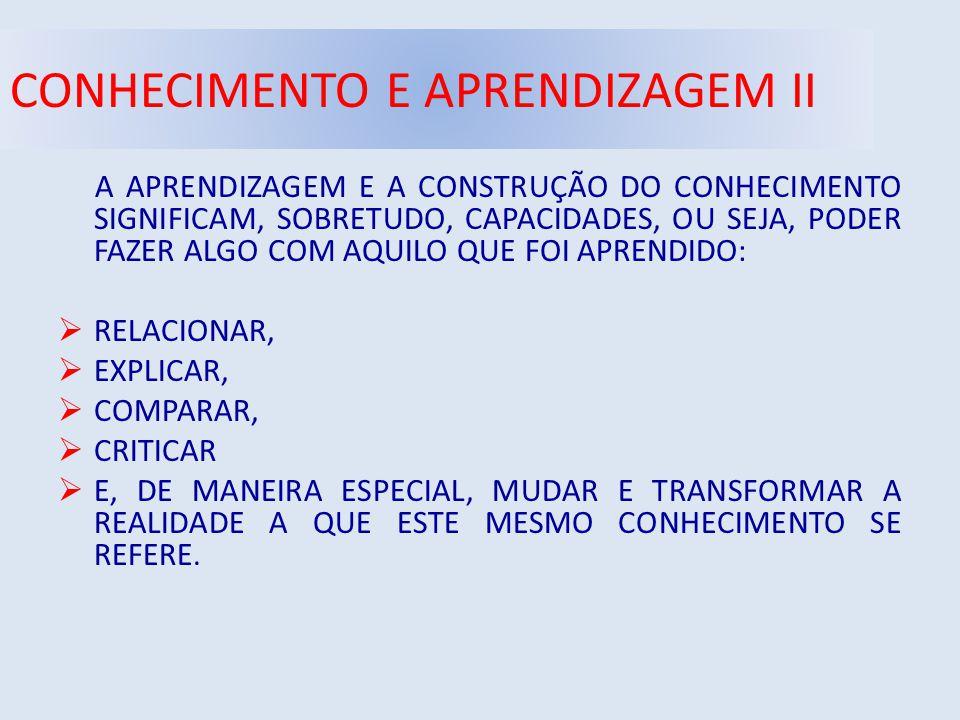 CONHECIMENTO E APRENDIZAGEM II