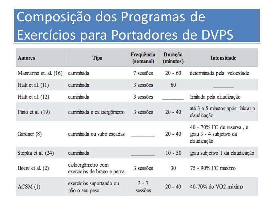 Composição dos Programas de Exercícios para Portadores de DVPS