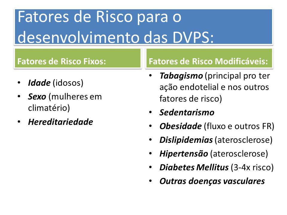 Fatores de Risco para o desenvolvimento das DVPS: