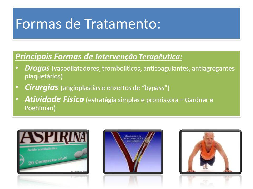 Formas de Tratamento: Principais Formas de Intervenção Terapêutica: