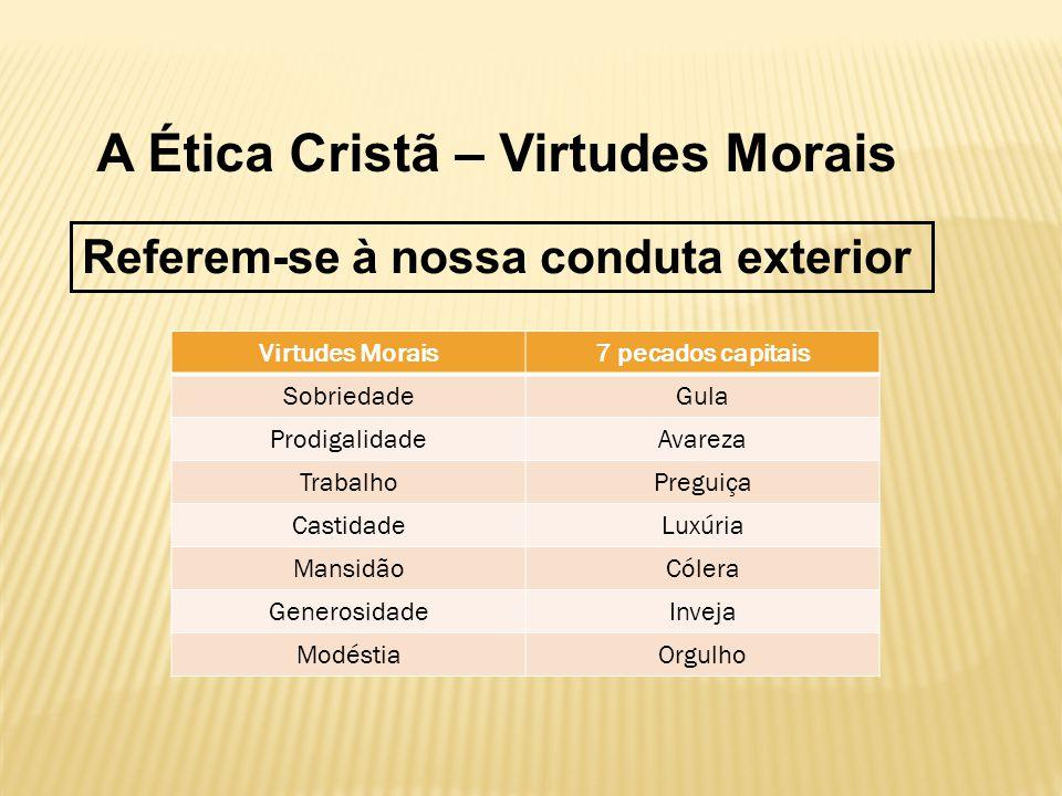A Ética Cristã – Virtudes Morais