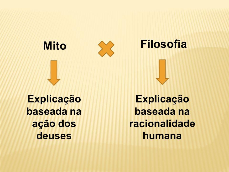 Filosofia Mito Explicação baseada na ação dos deuses