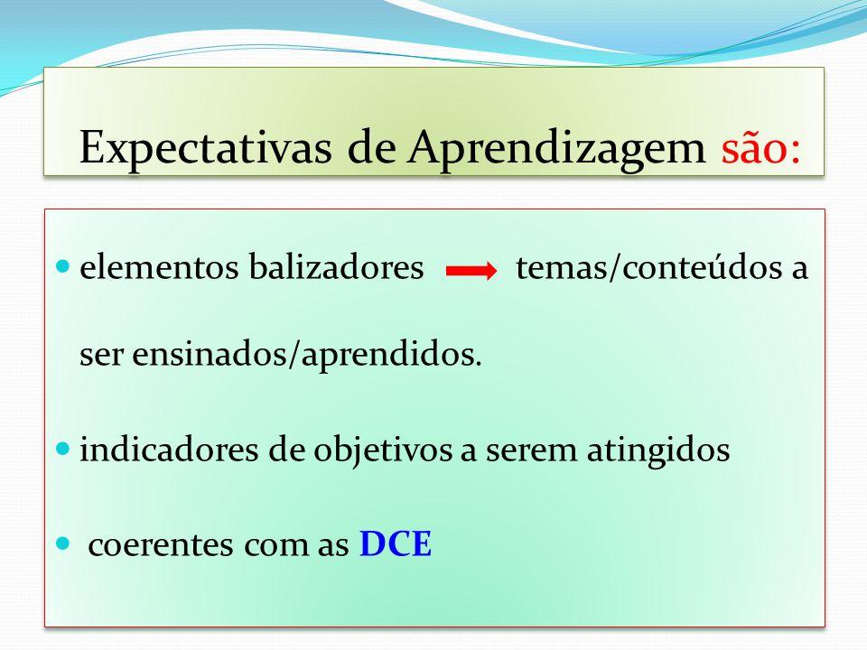 Expectativas de Aprendizagem são: