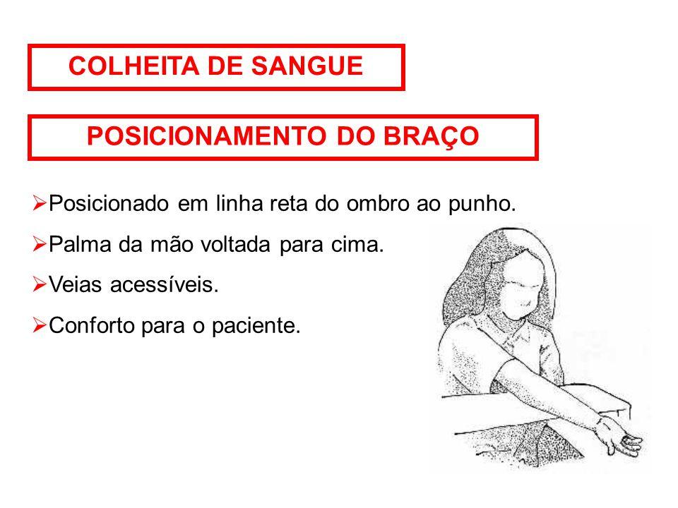 POSICIONAMENTO DO BRAÇO