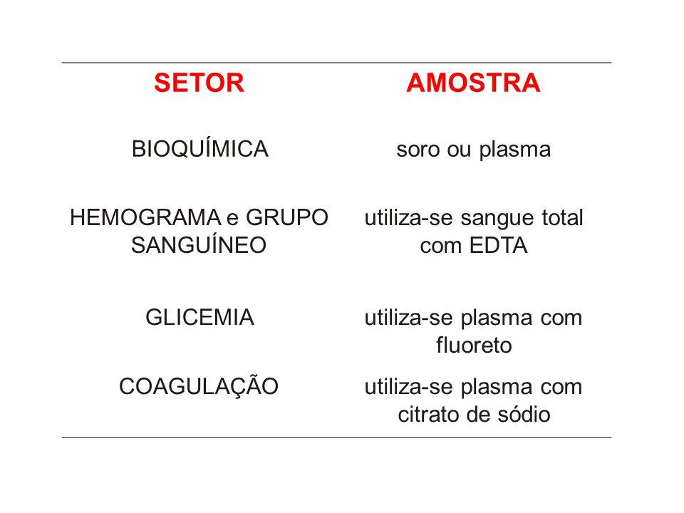 SETOR AMOSTRA BIOQUÍMICA soro ou plasma HEMOGRAMA e GRUPO SANGUÍNEO
