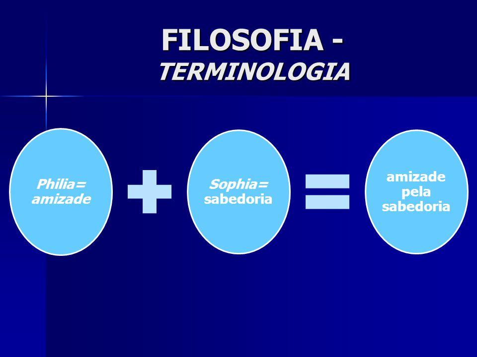 FILOSOFIA - TERMINOLOGIA