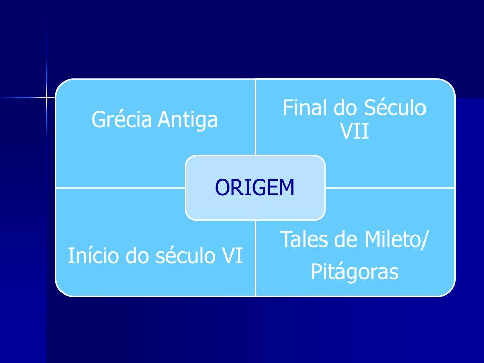 ORIGEM Grécia Antiga Final do Século VII Início do século VI Tales de Mileto/ Pitágoras