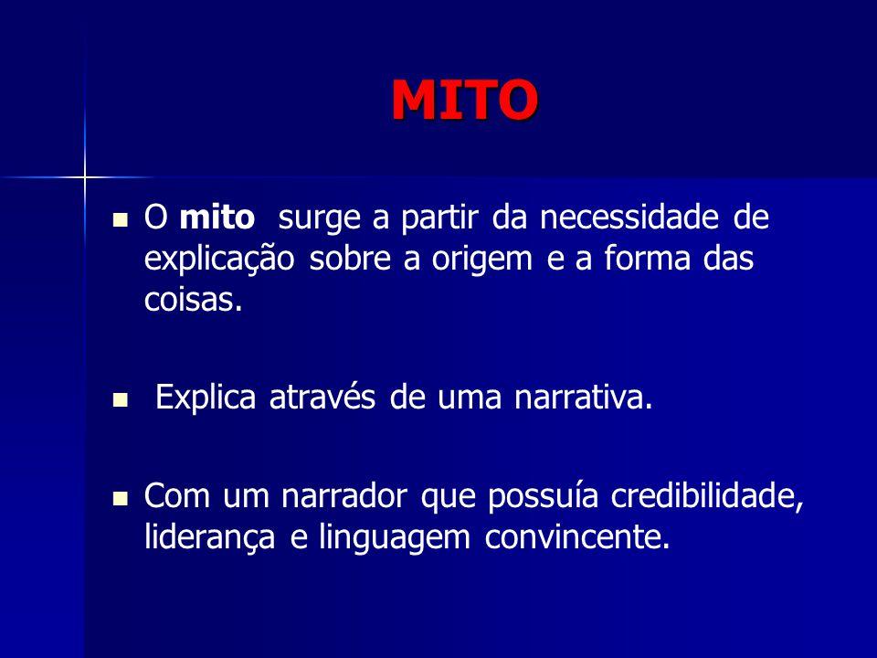 MITO O mito surge a partir da necessidade de explicação sobre a origem e a forma das coisas. Explica através de uma narrativa.