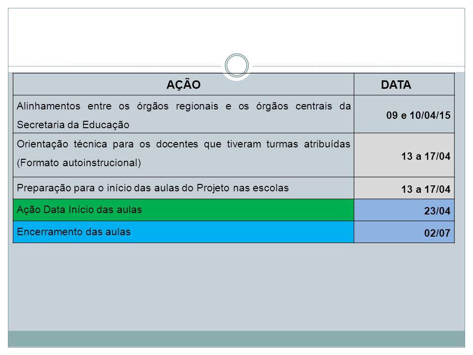 AÇÃO DATA. Alinhamentos entre os órgãos regionais e os órgãos centrais da Secretaria da Educação. 09 e 10/04/15.