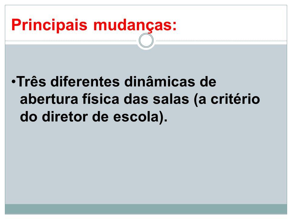 Principais mudanças: •Três diferentes dinâmicas de abertura física das salas (a critério do diretor de escola).