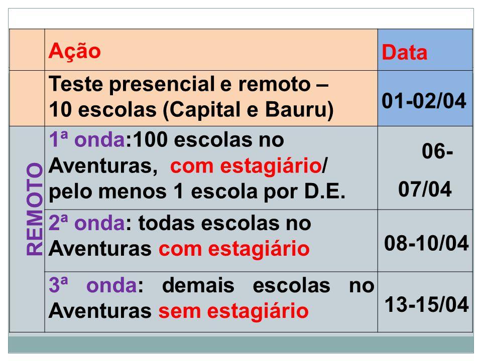 Teste presencial e remoto – 10 escolas (Capital e Bauru) 01-02/04