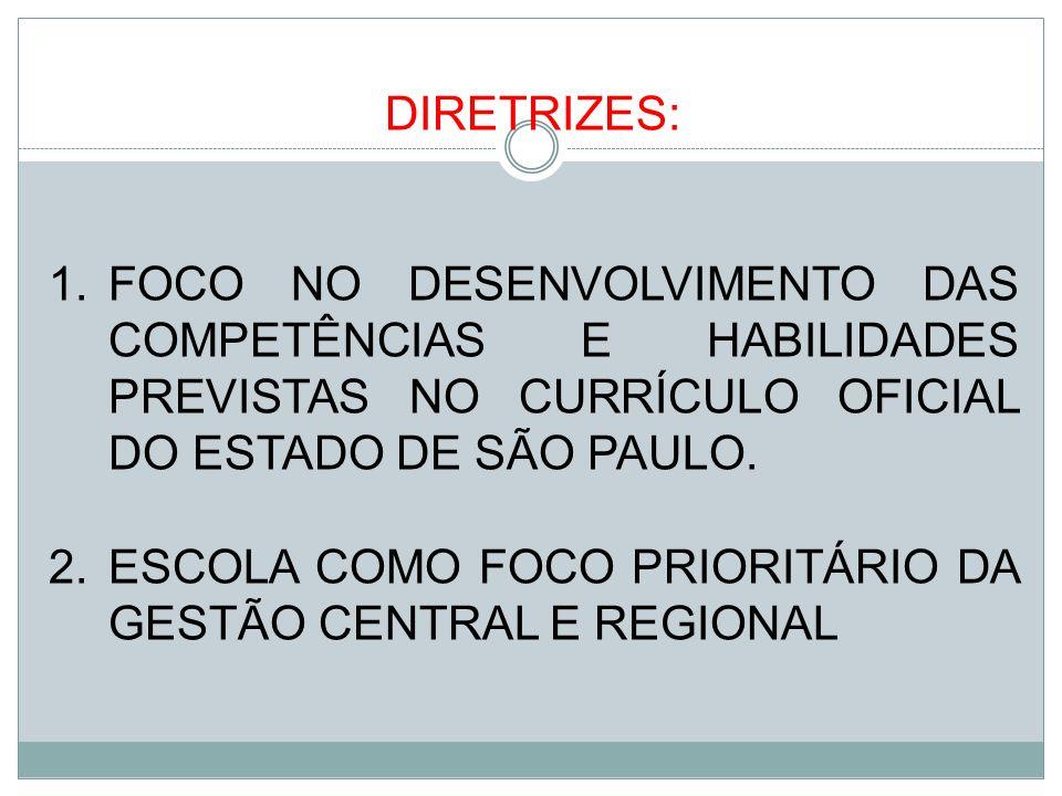 DIRETRIZES: FOCO NO DESENVOLVIMENTO DAS COMPETÊNCIAS E HABILIDADES PREVISTAS NO CURRÍCULO OFICIAL DO ESTADO DE SÃO PAULO.