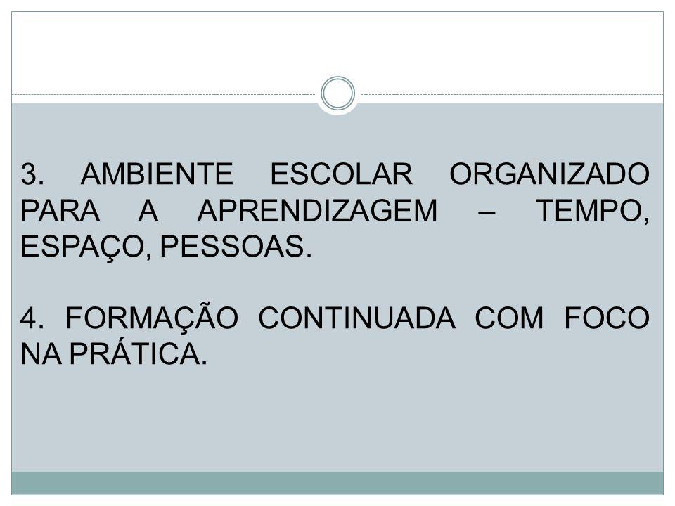 3. AMBIENTE ESCOLAR ORGANIZADO PARA A APRENDIZAGEM – TEMPO, ESPAÇO, PESSOAS.