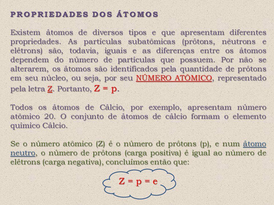 Z = p = e PROPRIEDADES DOS ÁTOMOS