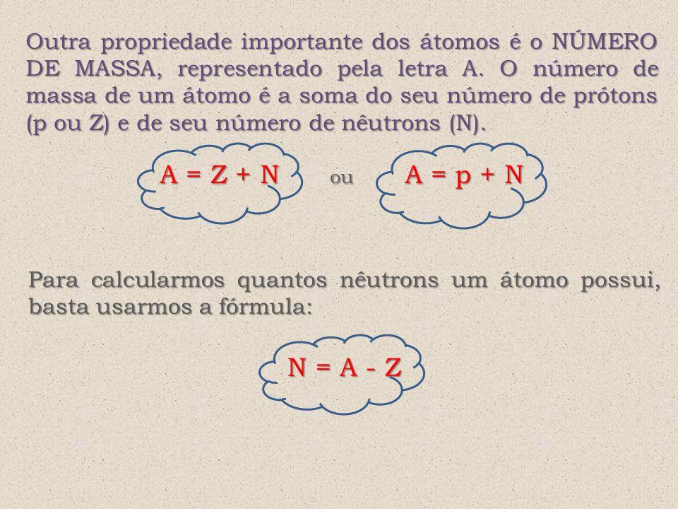 Outra propriedade importante dos átomos é o NÚMERO DE MASSA, representado pela letra A. O número de massa de um átomo é a soma do seu número de prótons (p ou Z) e de seu número de nêutrons (N).