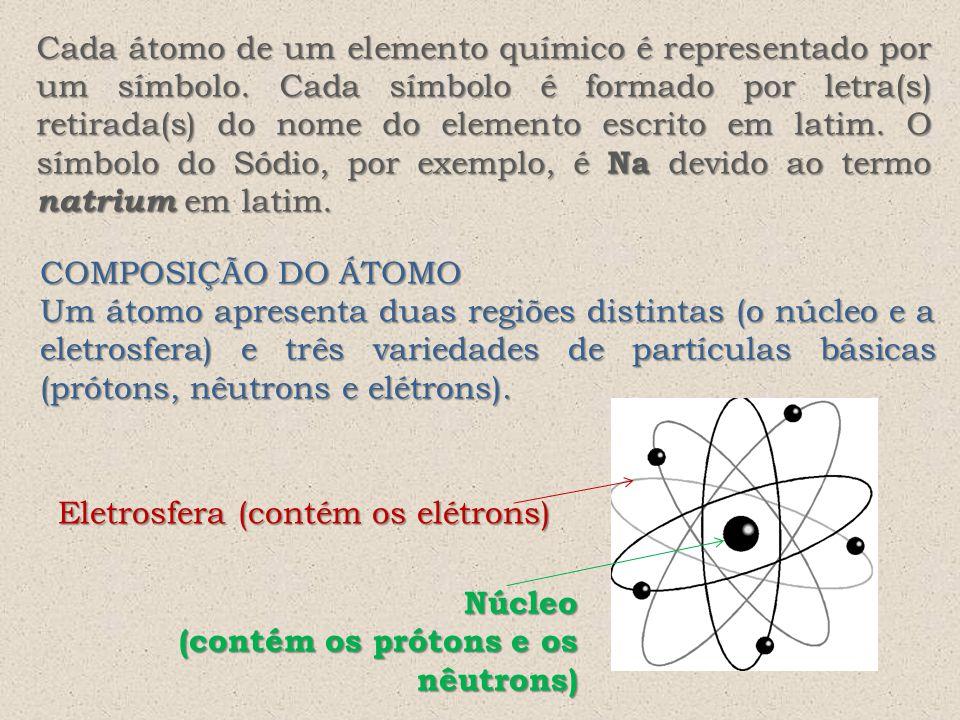 Cada átomo de um elemento químico é representado por um símbolo