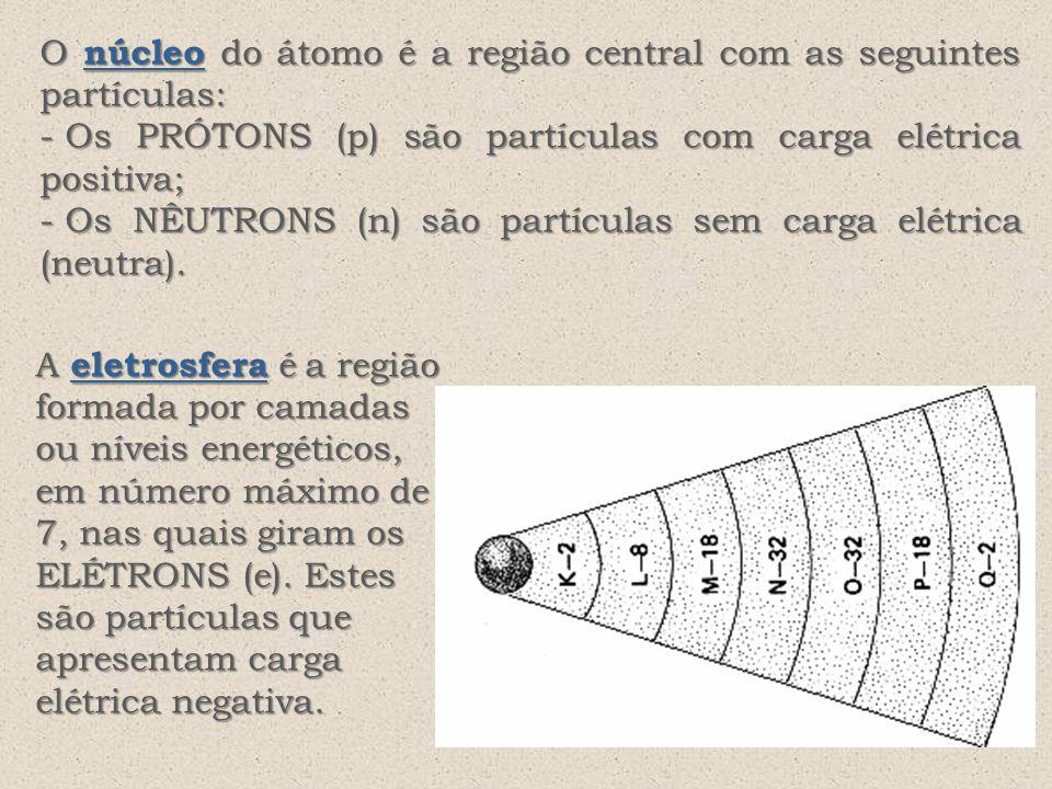 O núcleo do átomo é a região central com as seguintes partículas: