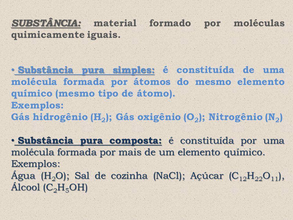 SUBSTÂNCIA: material formado por moléculas quimicamente iguais.