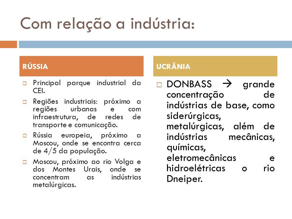 Com relação a indústria: