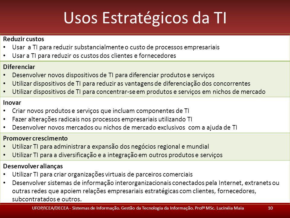 Usos Estratégicos da TI