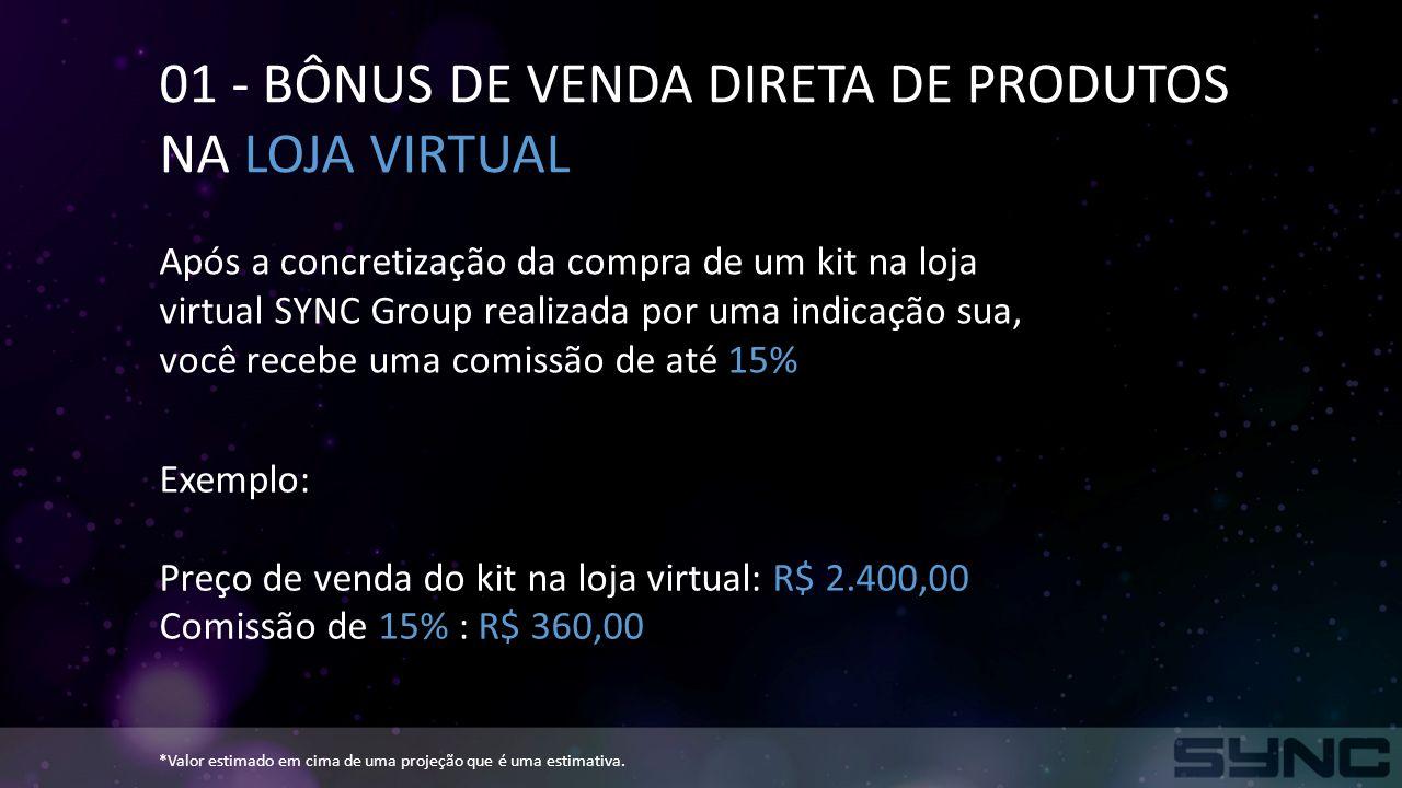 01 - BÔNUS DE VENDA DIRETA DE PRODUTOS NA LOJA VIRTUAL