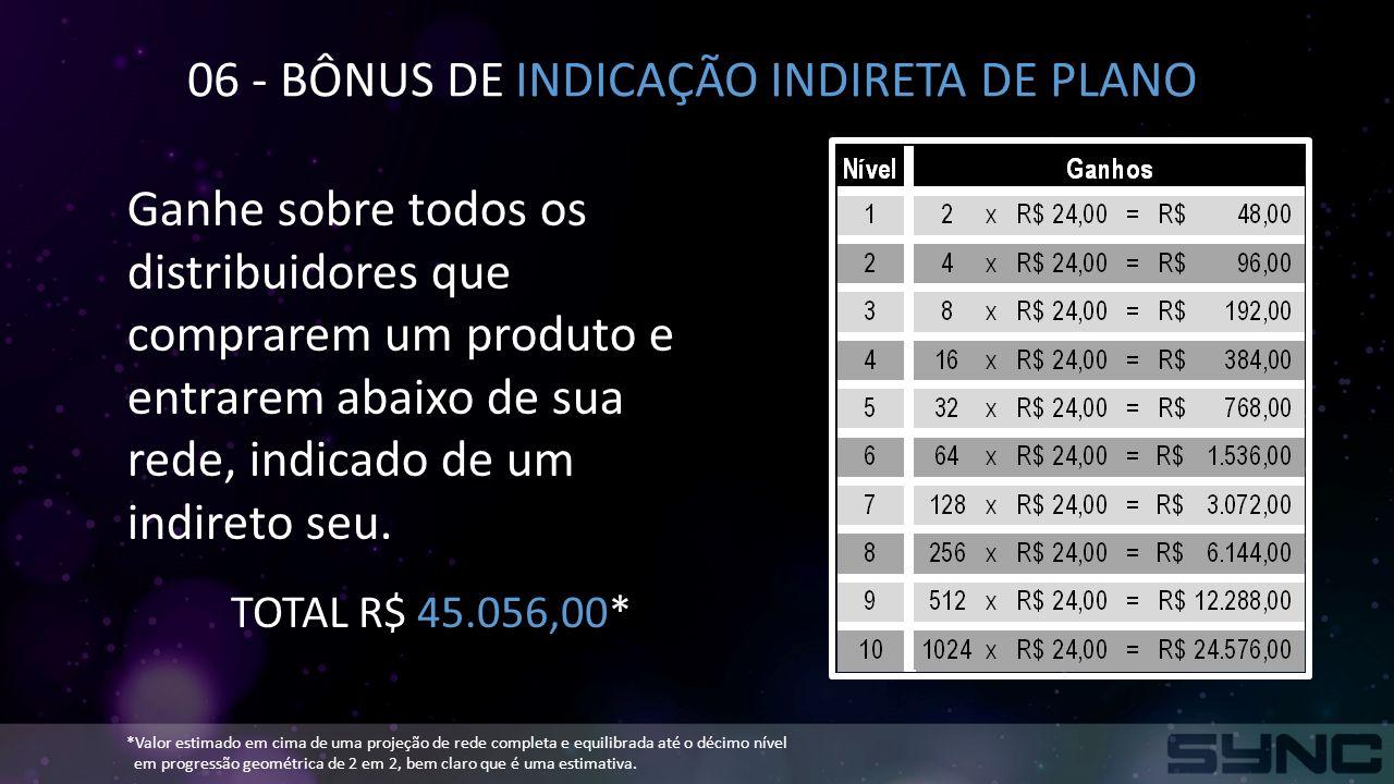06 - BÔNUS DE INDICAÇÃO INDIRETA DE PLANO