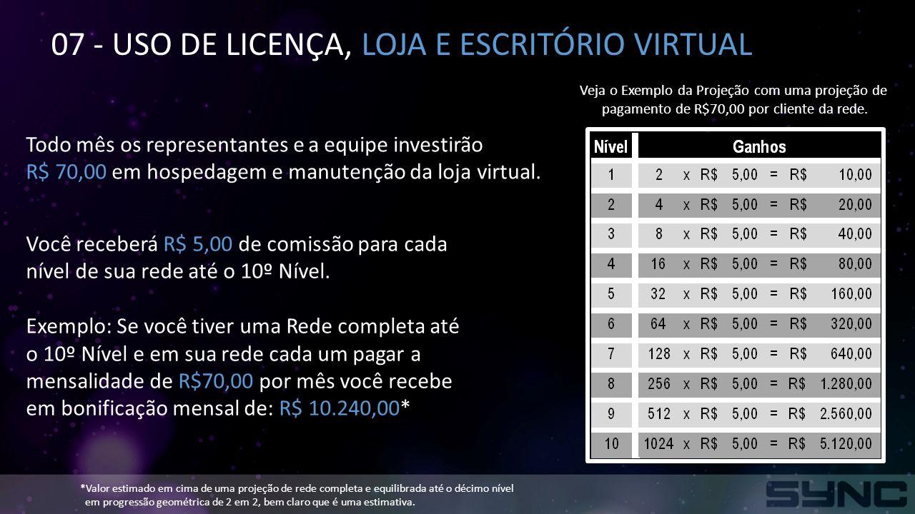 07 - USO DE LICENÇA, LOJA E ESCRITÓRIO VIRTUAL