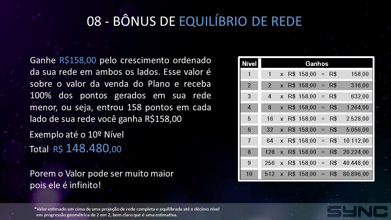 08 - BÔNUS DE EQUILÍBRIO DE REDE