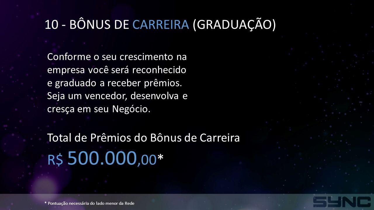 R$ 500.000,00* 10 - BÔNUS DE CARREIRA (GRADUAÇÃO)