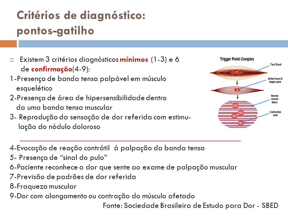 Suficiente Síndrome dolorosa miofascial (SDM) - ppt carregar EZ99