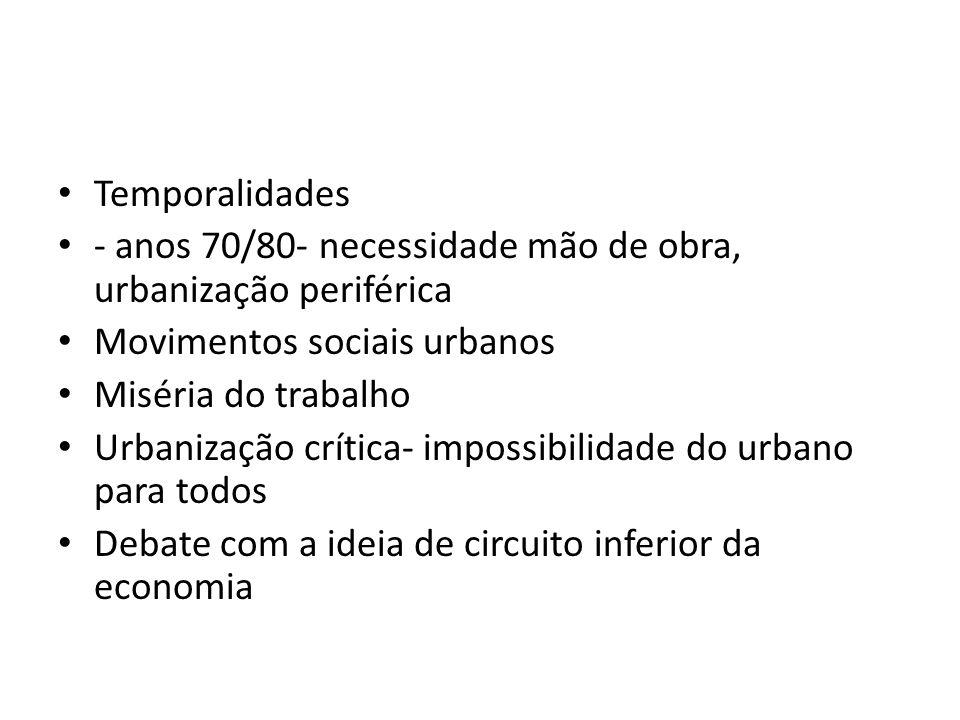 Temporalidades - anos 70/80- necessidade mão de obra, urbanização periférica. Movimentos sociais urbanos.