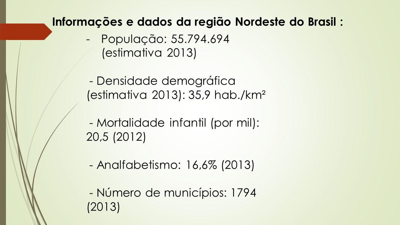 Informações e dados da região Nordeste do Brasil :