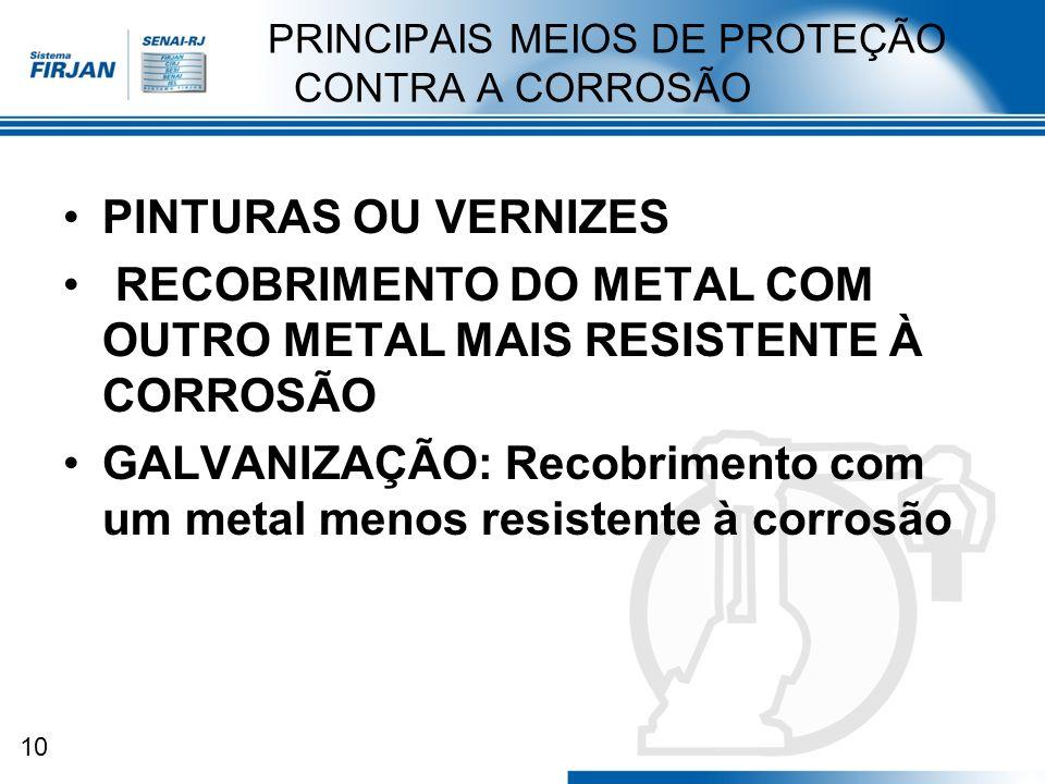 PRINCIPAIS MEIOS DE PROTEÇÃO CONTRA A CORROSÃO