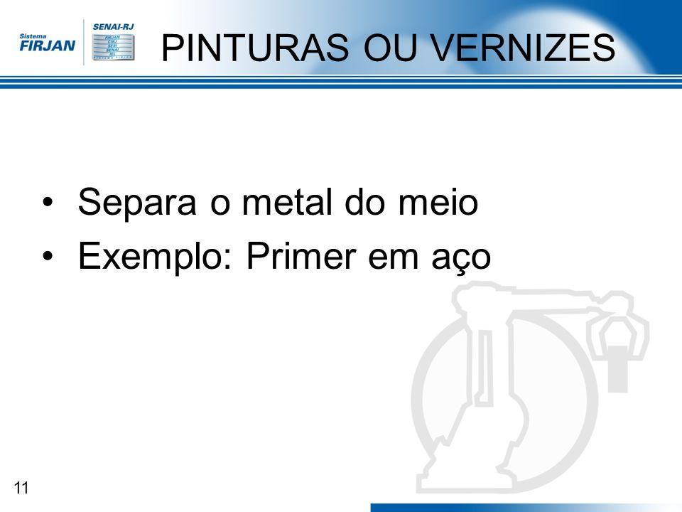 PINTURAS OU VERNIZES Separa o metal do meio Exemplo: Primer em aço