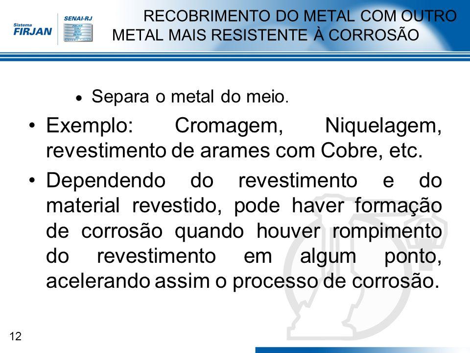 RECOBRIMENTO DO METAL COM OUTRO METAL MAIS RESISTENTE À CORROSÃO