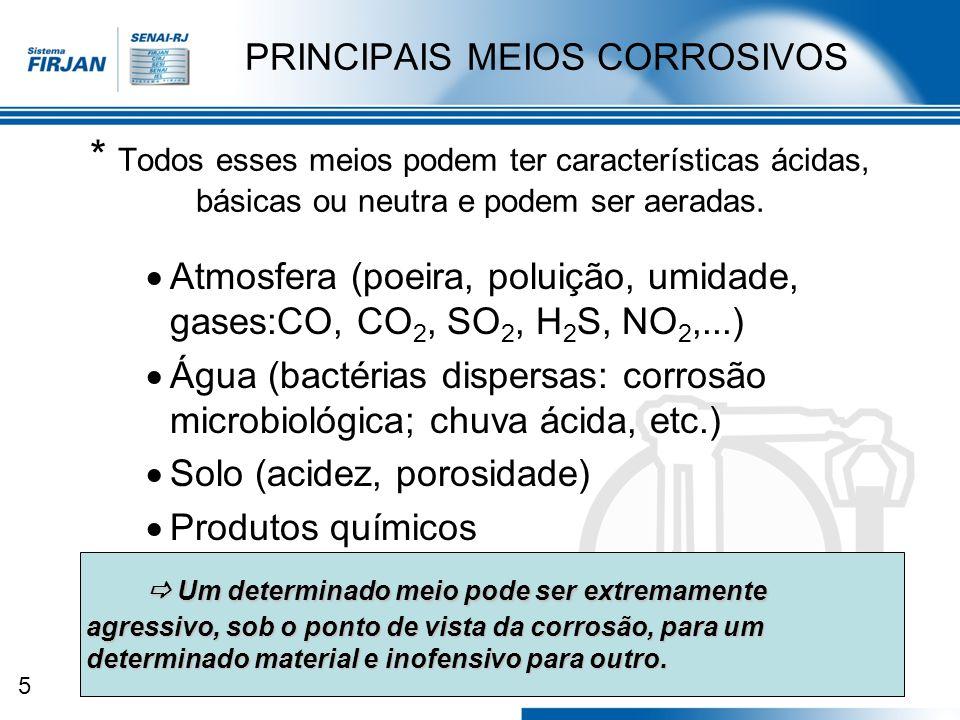 PRINCIPAIS MEIOS CORROSIVOS