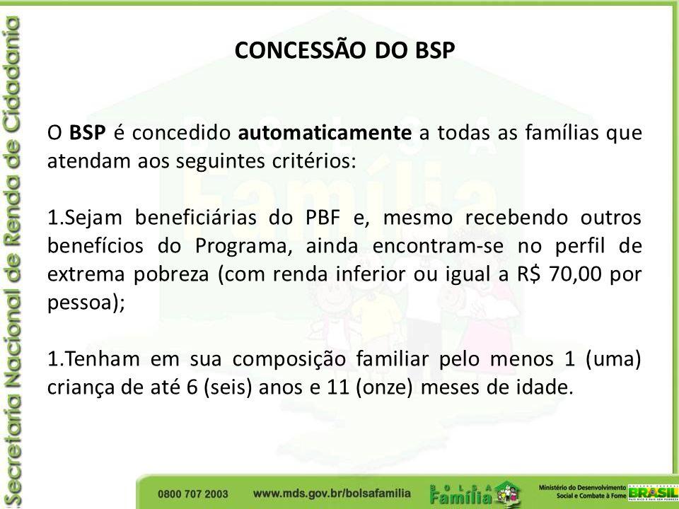 CONCESSÃO DO BSP O BSP é concedido automaticamente a todas as famílias que atendam aos seguintes critérios: