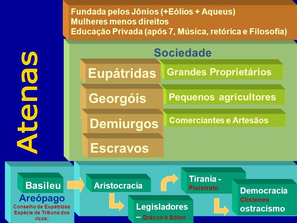 Conselho de Eupátridas Espécie de Tribuna dos ricos;