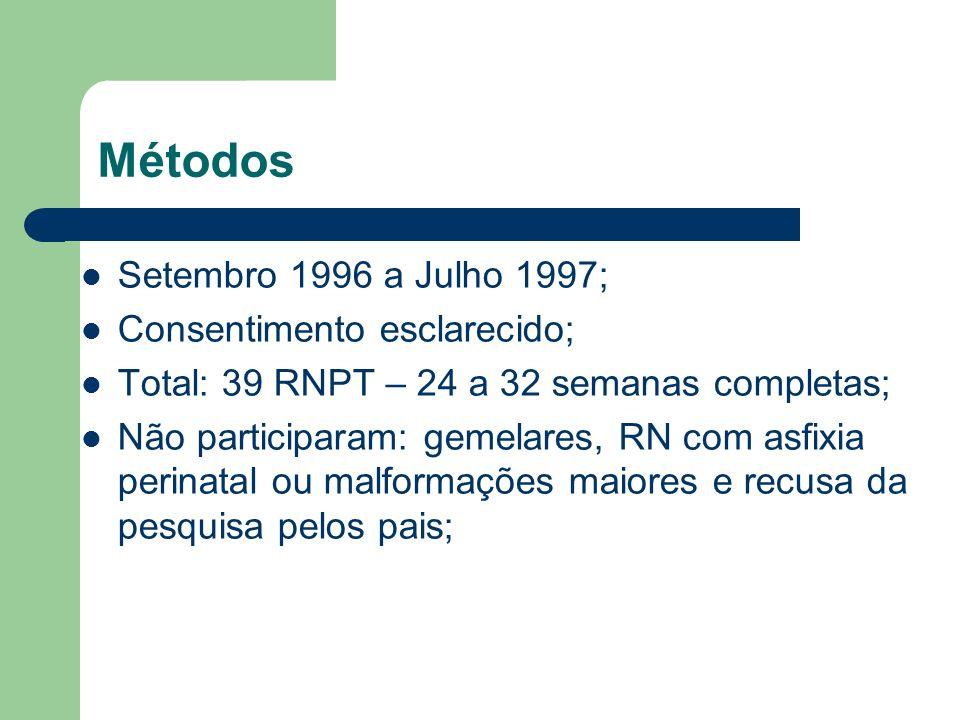 Métodos Setembro 1996 a Julho 1997; Consentimento esclarecido;