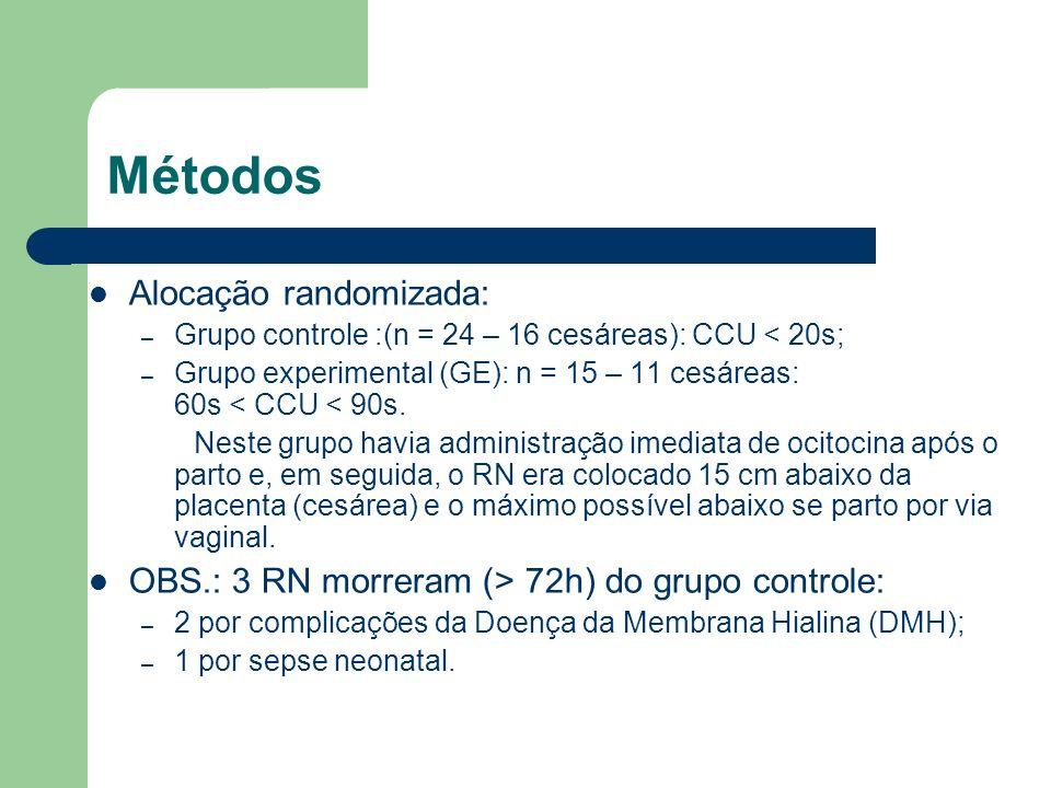 Métodos Alocação randomizada: