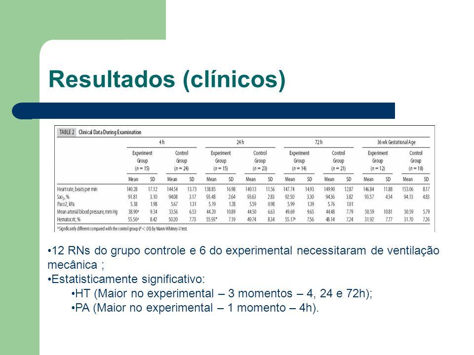 Resultados (clínicos)