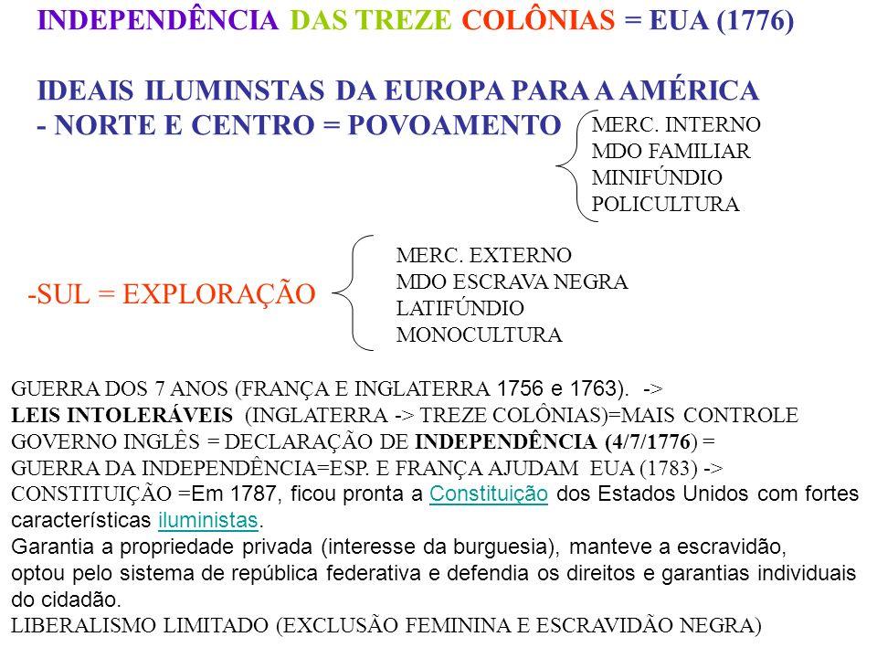 INDEPENDÊNCIA DAS TREZE COLÔNIAS = EUA (1776)