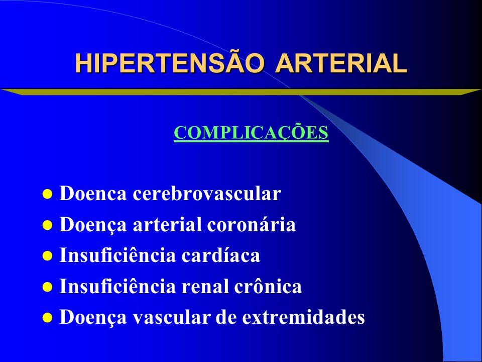 HIPERTENSÃO ARTERIAL Doenca cerebrovascular Doença arterial coronária