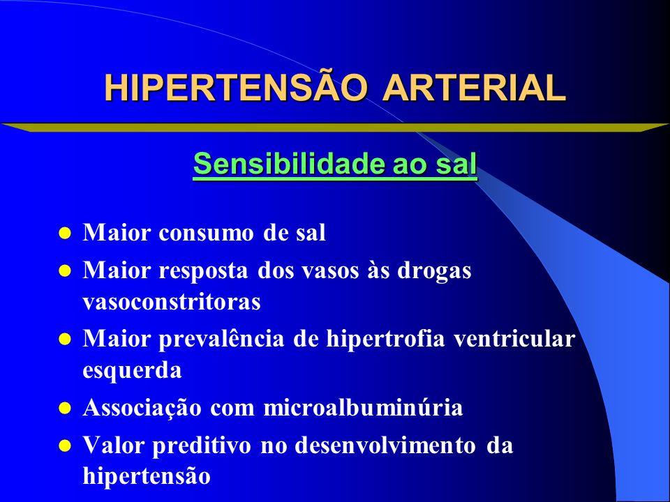 HIPERTENSÃO ARTERIAL Sensibilidade ao sal Maior consumo de sal