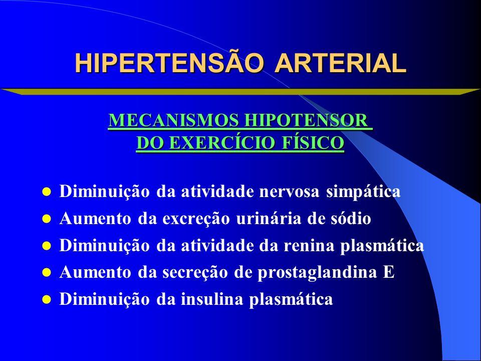 MECANISMOS HIPOTENSOR