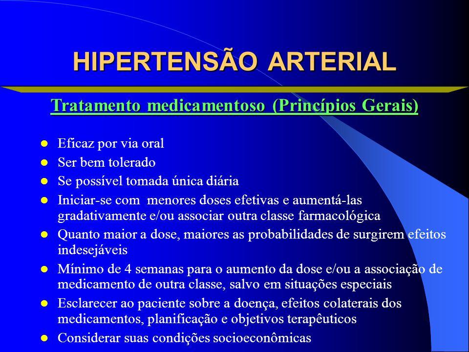 Tratamento medicamentoso (Princípios Gerais)