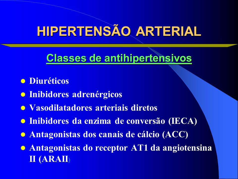 Classes de antihipertensivos