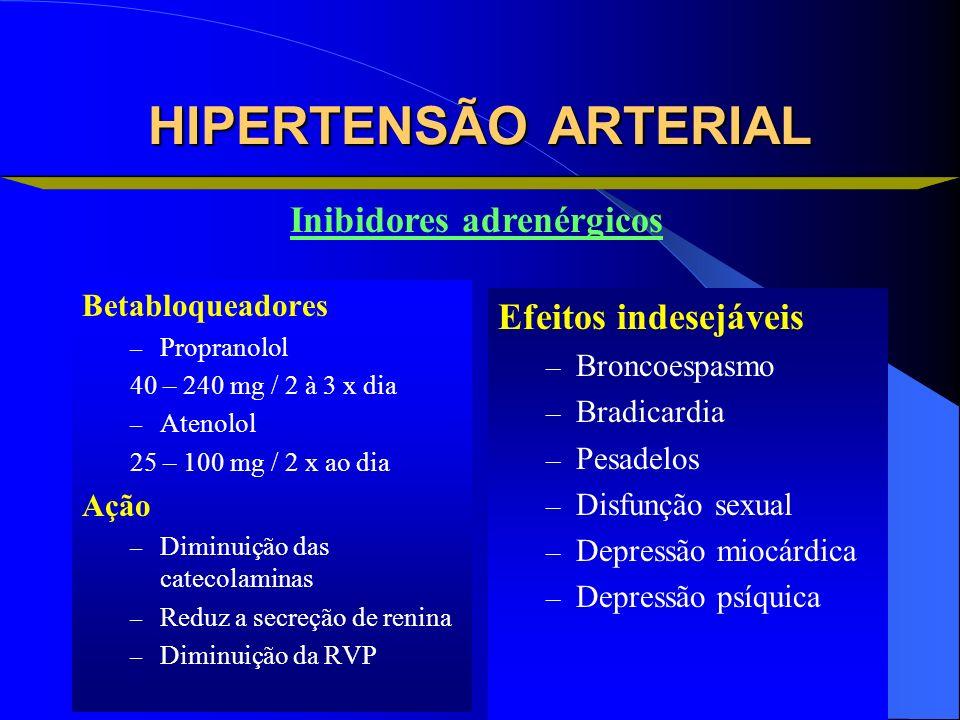 HIPERTENSÃO ARTERIAL Inibidores adrenérgicos Efeitos indesejáveis