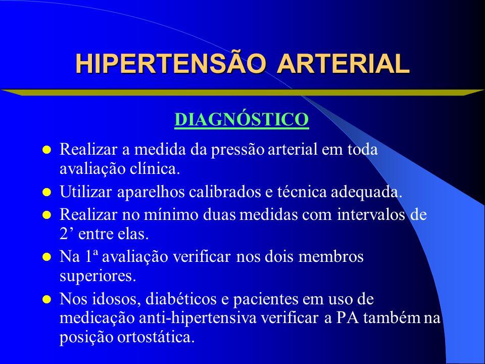 HIPERTENSÃO ARTERIAL DIAGNÓSTICO